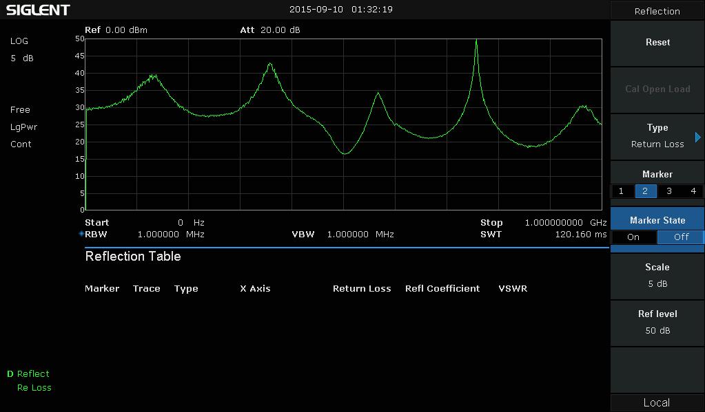 Siglent SSA3032X Spectrum Analyzer